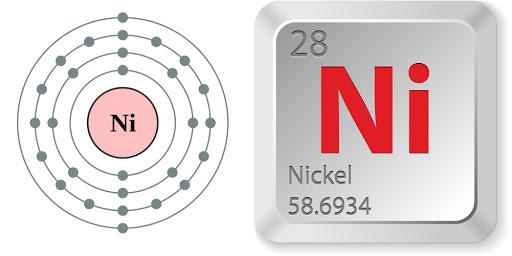 nguyên tố niken