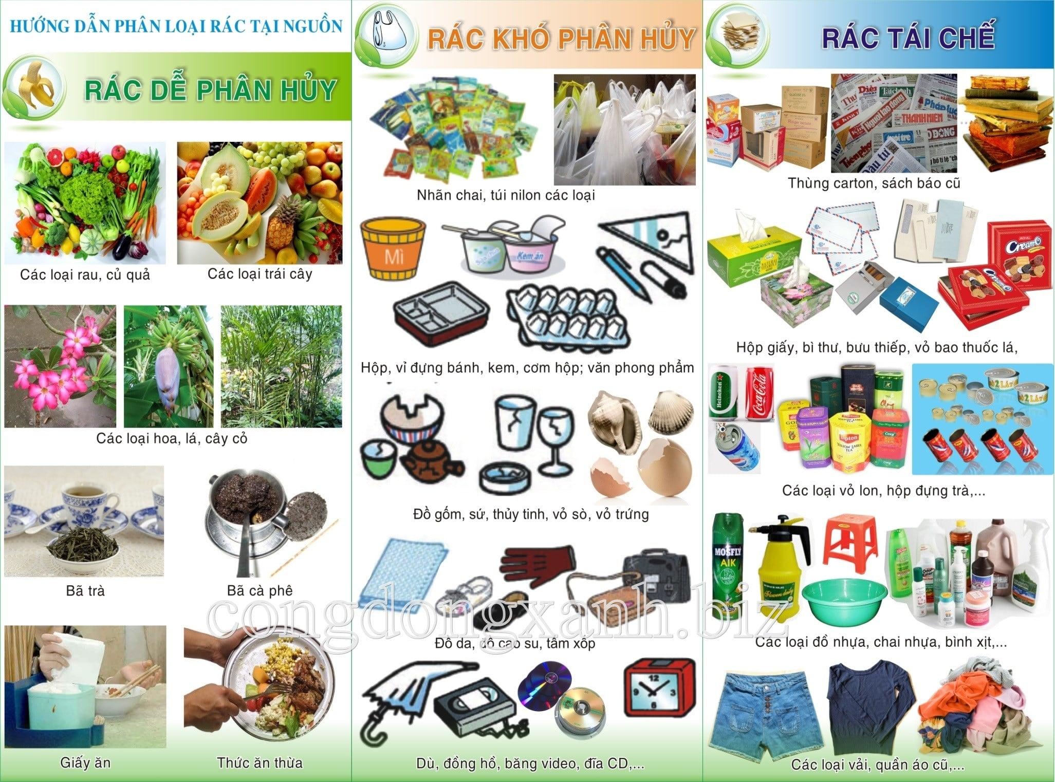 Thành phần phân loại chất thải sinh hoạt